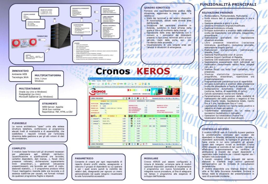 Brochure_Keros NUOVA 02